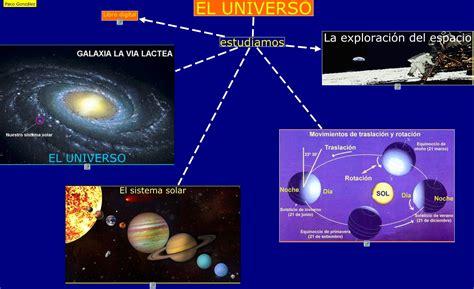 imagenes del universo y el sistema solar el universo