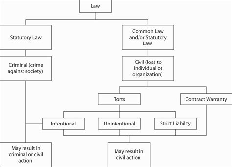 section 47 criminal law nature of the liability exposure