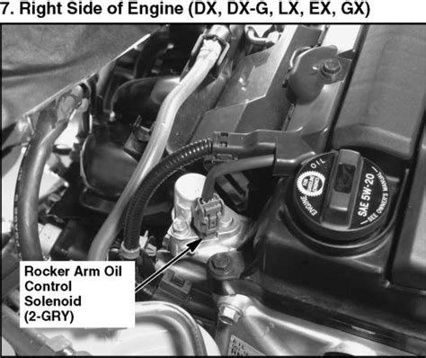 honda civic engine light honda civic engine light reset 2017 2018 2019 honda reviews