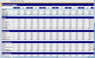 daily expenses template excel best photos of daily budget sheet template daily budget