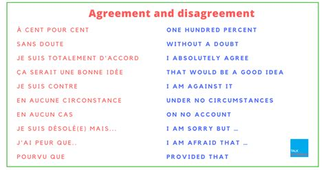 sle of opinion essay agree or disagree 50 expressions for agreeing and disagreeing in french
