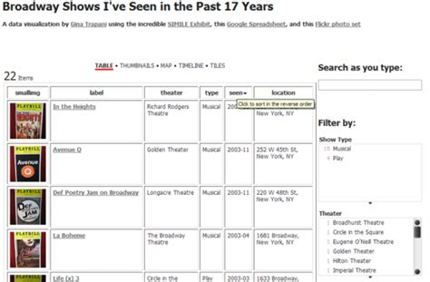 Interactive Spreadsheet Web Page by Exhibit Transforms Your Spreadsheet Into An Interactive