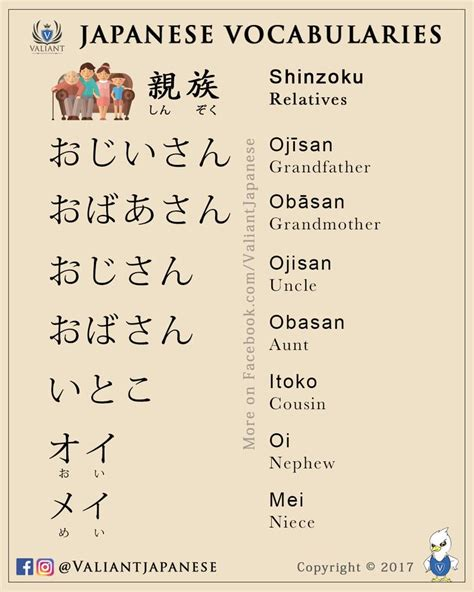 online tutorial japanese language best 25 japanese language school ideas on pinterest