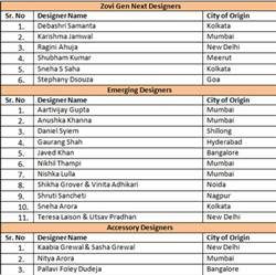List Of Designers Lakm 233 Fashion Week Summer Resort 2013 Announces Young