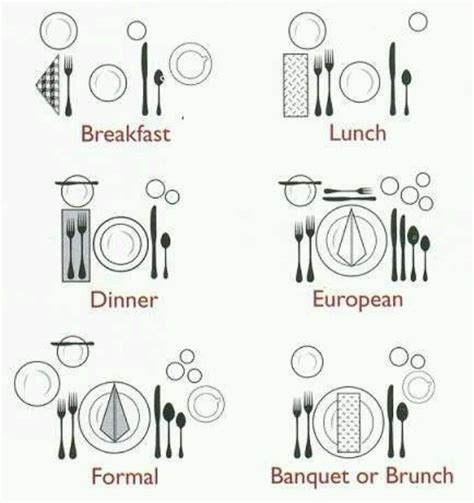 Proper Way To Set Table by The Proper Way To Set A Table Great Information