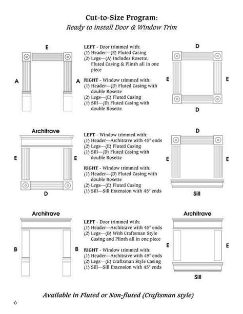 Baseboard And Door Trim Sizes - door window wood molding cut to size ready to install