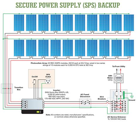 backup power supply home battery backup system solarcity view backup power without batteries home power magazine