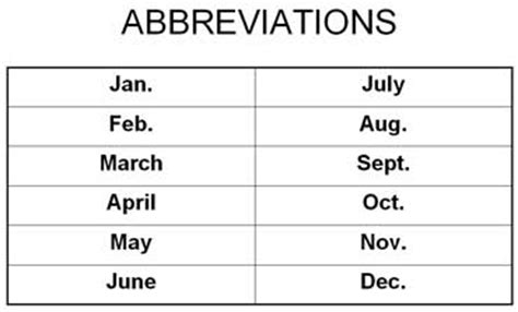 Calendar Abbreviation Image Gallery Month Abbreviations