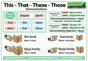 1000 images about demonstrative determiners on pinterest