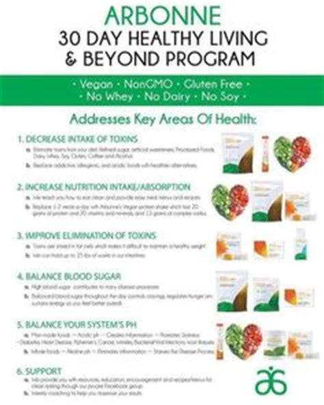 Programme Detox 16 Heures by Arbonne 28 Day Detox Program Arbonne Detox And Wellness