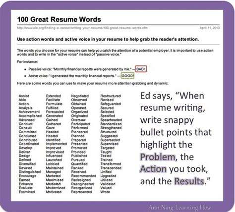 Resume Words By Category My Soapbox Learning How