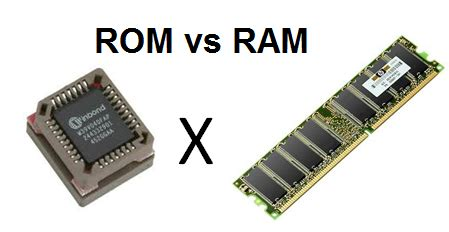 Vs Only ideas of read only memory or rom