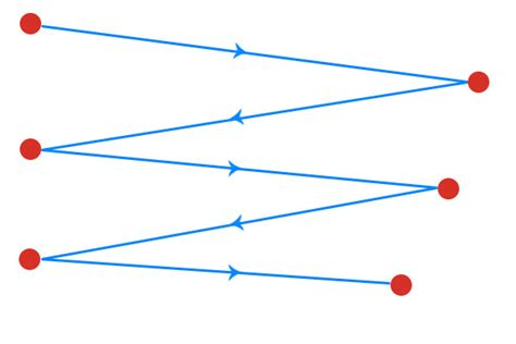 zigzag pattern in vision understanding the split layout in web design