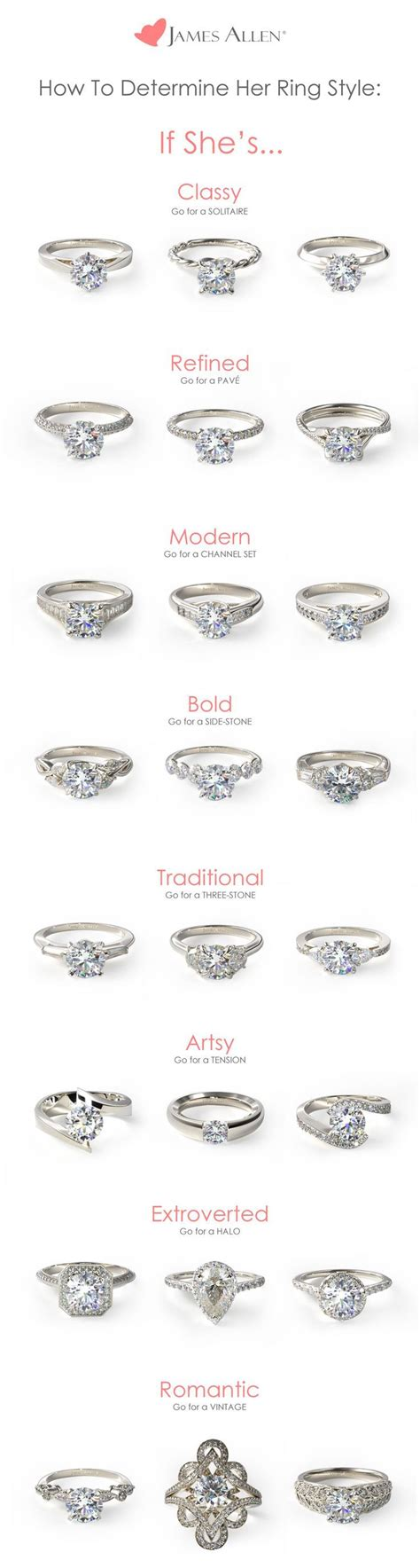 Wedding Rings Types by Best 25 Engagement Ring Styles Ideas On