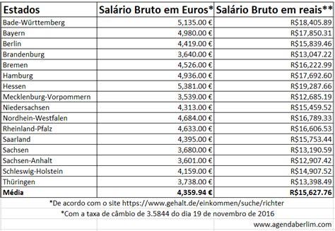 salario do comercio de juiz de fora 2016 piso salarial qual o sal 225 rio de um juiz na alemanha f 243 rum uol jogos