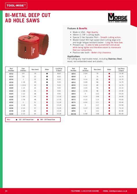 autocad 2015 full version price in india p j wiseman pta price list 2015 screen version