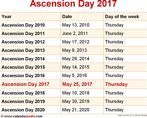 Calendar Days Meaning When Is Ascension Day 2017 2018 Dates Of Ascension Day