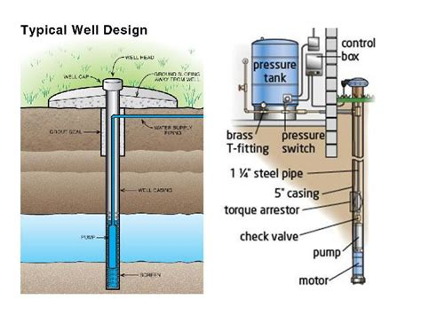 design home water system methane in the water part ii fires and explosions