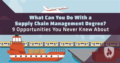 What Can You Do With An Mba Administration Concentration Degree by What Can You Do With A Supply Chain Management Degree 9