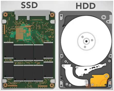 Harddisk Ssd what do you about ssd