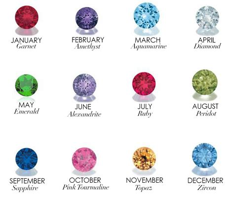december birthstone woozworld birthstones