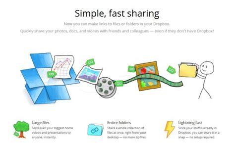 dropbox red x ahora se puede compartir archivos de dropbox mediante