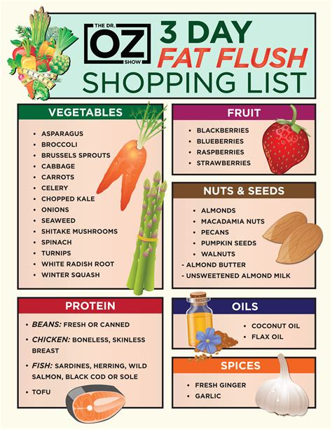 Droz 10 Detox Foods by 3 Day Flush Shopping List The Dr Oz Show Health