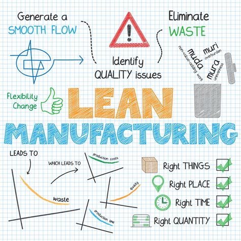 quicken manufacturing management quot tous en lean quot seemy plateforme