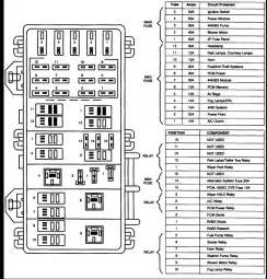 mazda 626 fuse box location mazda free engine image for user manual