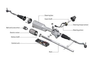 Audi Power Steering Power Steering Audi Technology Portal