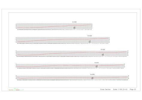 contoh data cross section jasa survey pengukuran topografi contoh laporan data