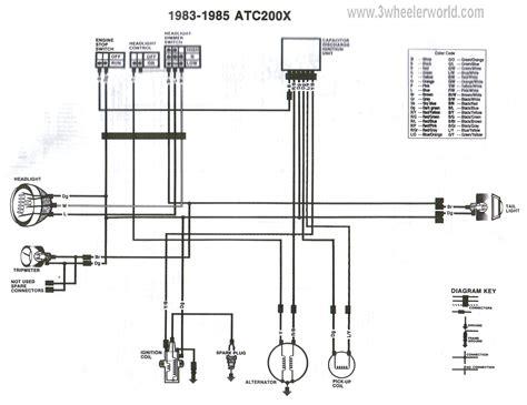 atc 70 wiring diagram honda atc 70 wiring diagram get free image about wiring