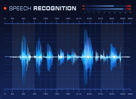 voice pattern analysis voice biometrics protects against call center fraud