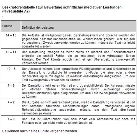 Composition Schreiben Muster Aufgabe 7 Mediation