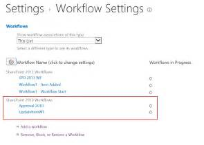 sharepoint workflow status sharepoint workflow auto cleanup ahmed amin