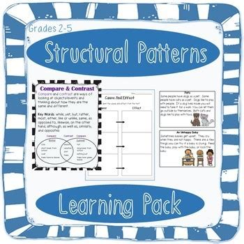 structural pattern in english language a world of language learners teaching resources teachers