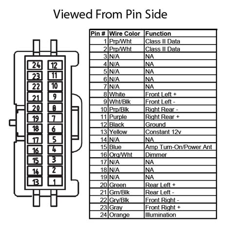 1995 dodge ram wiring diagram wiring diagram and