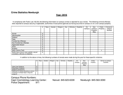 sle of statistical report bill of sale land bank clerk cover letter