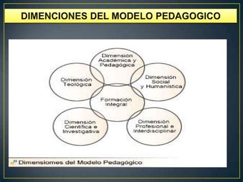 Modelo Curricular Pedagogico Modelos Pedagogico Curriculares Academico Ss