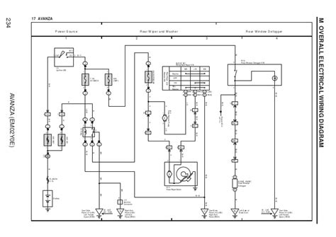toyota avanza fuse box diagram repair wiring scheme