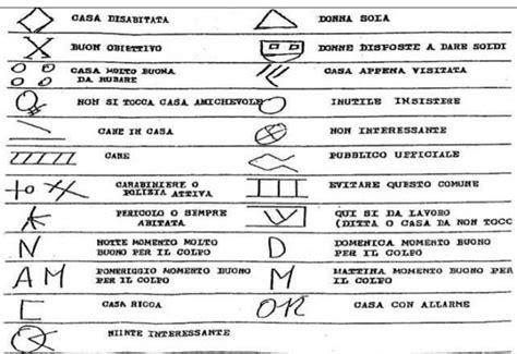 simboli dei ladri di appartamento furti in casa i carabinieri quot attenti ai nomadi ecco il