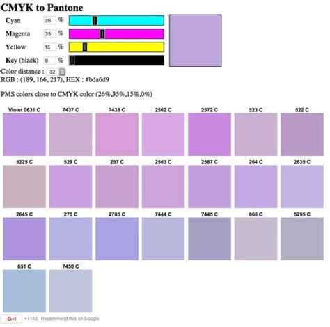 how to convert cmyk to uncoated pantone color in illustrator cs5 quora