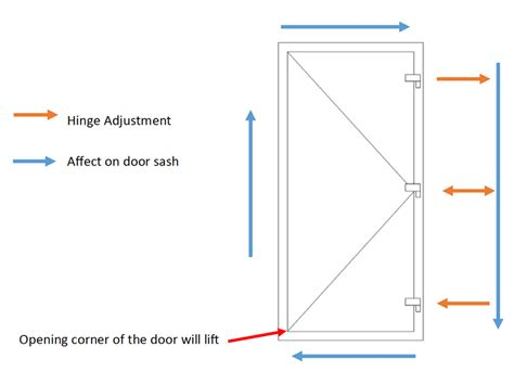 door adjustment how to adjust upvc door flag hinges