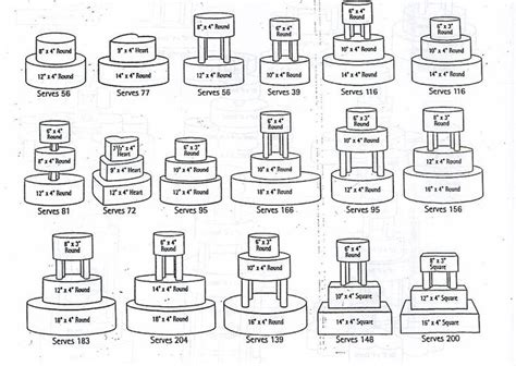 how to bake different cake sizes 17 best images about cake size serving sizes on wilton cakes baking tins and cake