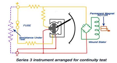 3 phase induction motor megger test 3 phase induction motor megger test 28 images 3 phase alternating current motor