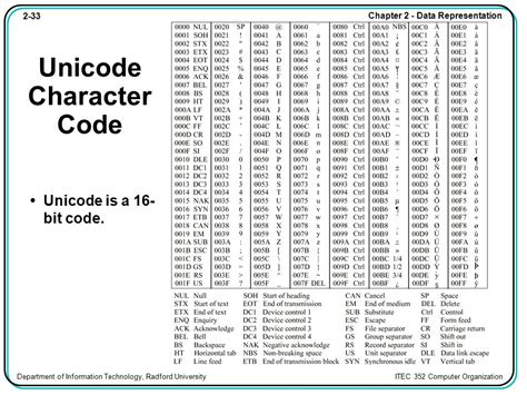 java pattern unicode character what is java computer business best free home design