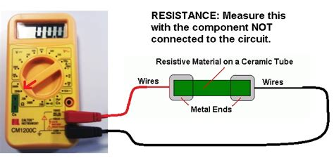 how to test the resistor multimeters
