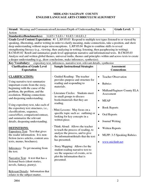 Types Of Poetry Worksheet by 9 Best Images Of Worksheets Types Of Poetry 5th Grade