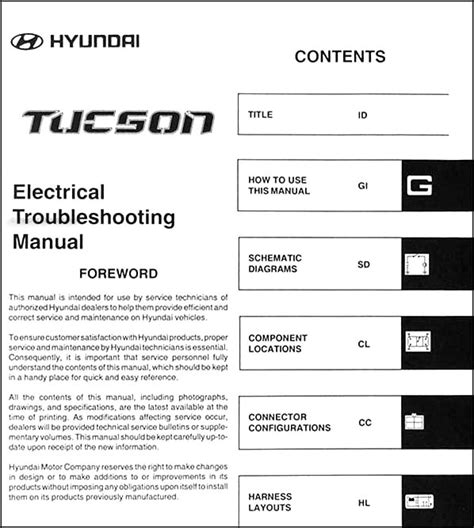 car engine manuals 2005 hyundai tucson security system 2005 hyundai tucson electrical troubleshooting manual original