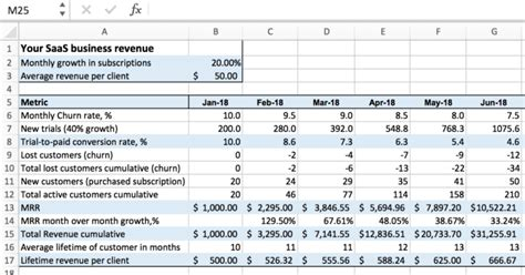 Excel For Startups Simple Financial Models And Dashboards Revenue Model Template